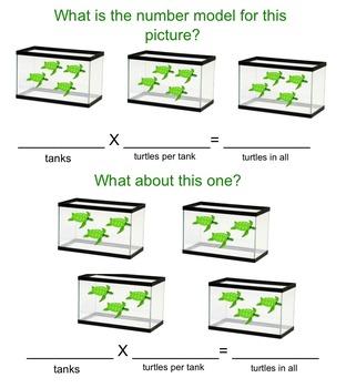 3rd Grade Go Math! Commutative Property of Multiplication-Smartboard Activity