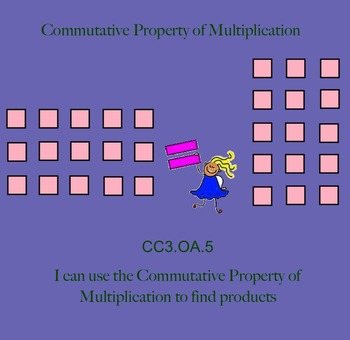 3rd Grade Go Math! Commutative Property of Multiplication-