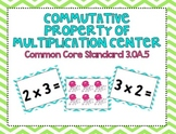Commutative Property of Multiplication Center