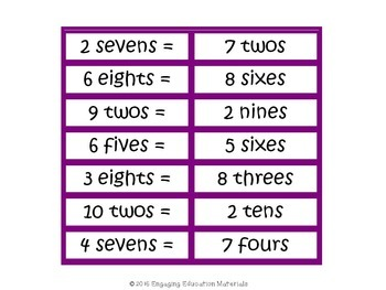 Commutative Property of Multiplication Matching Cards & Recording Sheet