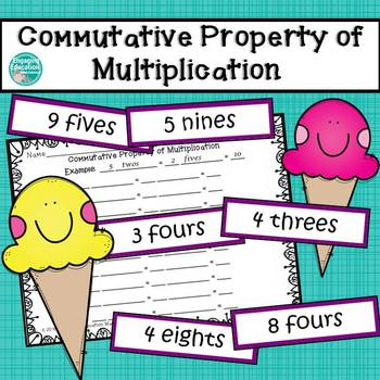 Commutative Property of Multiplication Matching Cards & Re