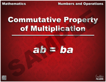 Commutative Property of Multiplication Math Poster
