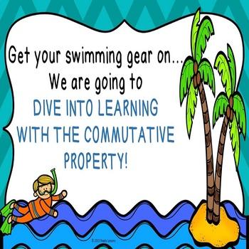 Commutative Property of Multiplication PowerPoint Presenta