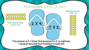 Commutative Property of Multiplication PowerPoint Presentation 3.OA.5
