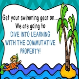 Commutative Property of Multiplication PowerPoint 3rd Grade Math 3.OA.5