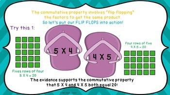 Commutative Property of Multiplication PowerPoint 3rd Grade Math 3.OA.5
