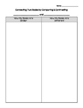 Comparing/Contrasting 2 Books: Graphic Organizer