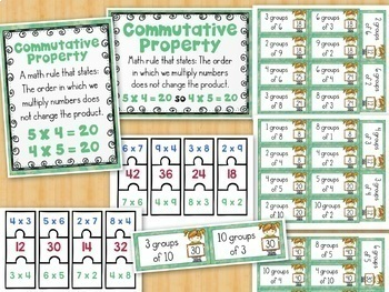 Commutative Property of Multiplication Worksheets and Math Centers