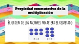 Commutative Property of multiplication in Spanish
