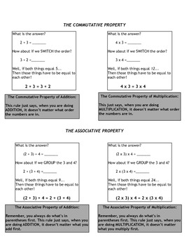 Commutative and Associative Properties ISN