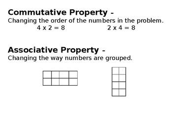 Commutative and Associative Property Poster
