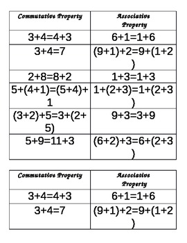 Commutative and Associative Property Sort Add/Sub ONLY