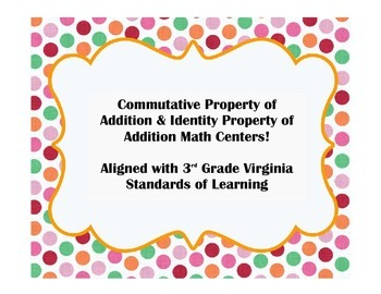 Commutative and Identity Properties of Addition and Multiplication