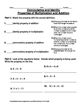 Commutative and Identity Properties of Multliplication and Addition VA SOL 3.20