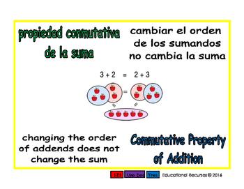 Commutative of Addition/Conmutativa de sumar prim 1-way blue/verde