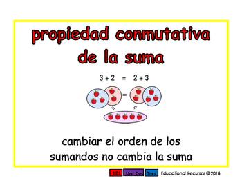 Commutative of Addition/Conmutativa de sumar prim 2-way blue/rojo