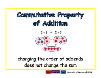 Commutative of Addition/Conmutativa de sumar prim 2-way blue/verde