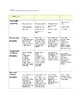 """Cómo Hacerlo (""""How To"""" Speaking Task Assignment Sheet and Rubric)"""