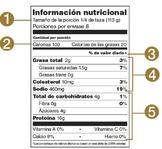 Cómo leer etiquetas nutricionales
