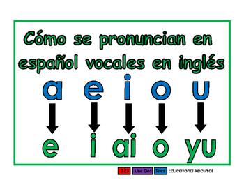 Como se pronuncian en espanol vocales en ingles verde