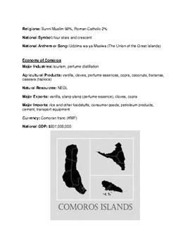 Comoros Country Information Sheet