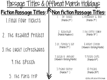Comp Files: Practice Passages for Showing Text Based Evidence (March)