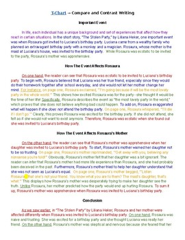 High School Essay Help Companion Book Sample Essay  Comparecontrast Essay On Health Promotion also Essay About Learning English Language Companion Book Sample Essay  Comparecontrast By Jaclyn Corsini Analytical Essay Thesis