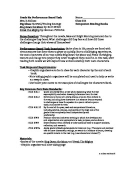 Companion Reading Common Core Aligned Reading Assessment Packet