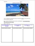 Comparación Cultural: Vacaciones en Puerto Rico
