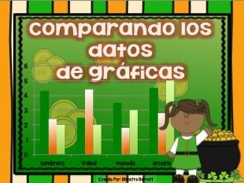 #Lomejorde2016 Comparando los Datos de Gráficas ¡Observa, Compara y Resta!