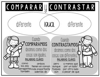 Comparar y Contrastar en español /Compare and Contrast Graphic Organizer Freebie