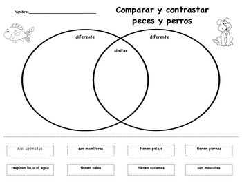 Comparar y Contrastar Peces y perros Compare and Contract