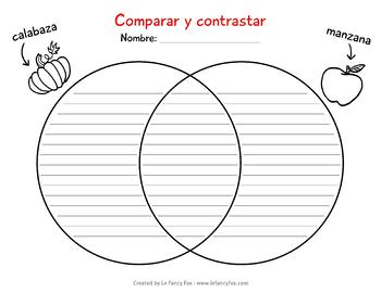 Comparar y contrastar - Venn Diagram - En español