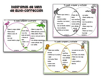 Comparar y contrastar animales -  Diagramas de Venn  en acción