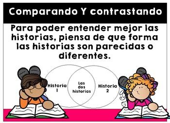 Comparar y contrastar - compare and contrast.