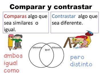 Comparar y contrastrar
