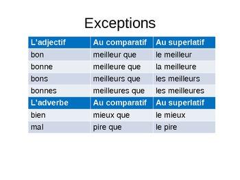 Comparatif / Superlatif note