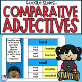 Comparative Adjectives | Suffixes er and est  |  Google Slides™