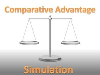 Comparative Advantage Simulation