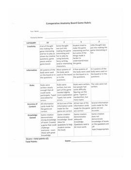 Comparative Anatomy Game Board Rubric