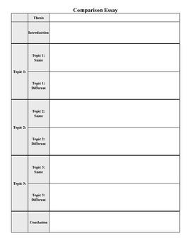 Comparative Essay Graphic Organizer