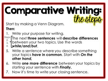 Comparative Paragraph Writing-Teach your students how to compare and contrast