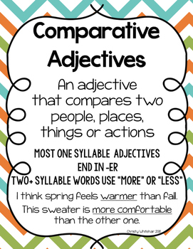 Comparative & Superlative Adjectives and Adverbs Activities and Posters