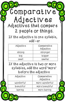 Comparative and Superlative Adjective Anchor Charts