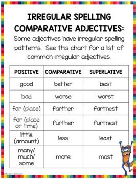 Comparative and Superlative Adjectives Task Cards and Anchor Charts