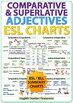 Comparative and Superlative Adjectives - ESL Charts