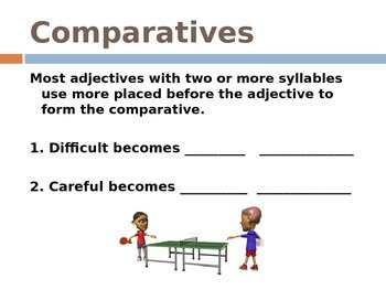 Comparative and Superlative Adverbs and Adjectives Powerpoint