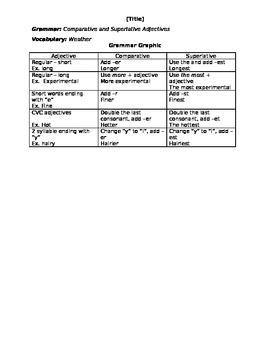 Comparative and Superlative - Grammar Summary - Graphic Organizer