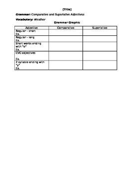 Comparative and Superlative - Grammar Summary - Graphic Organizer - Blank Fields