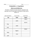 Comparative and Superlative Worksheet